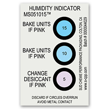 Humidity Indicators